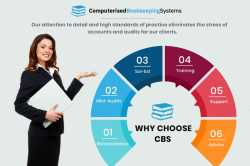 Computerised Bookkeeping Systems Ltd